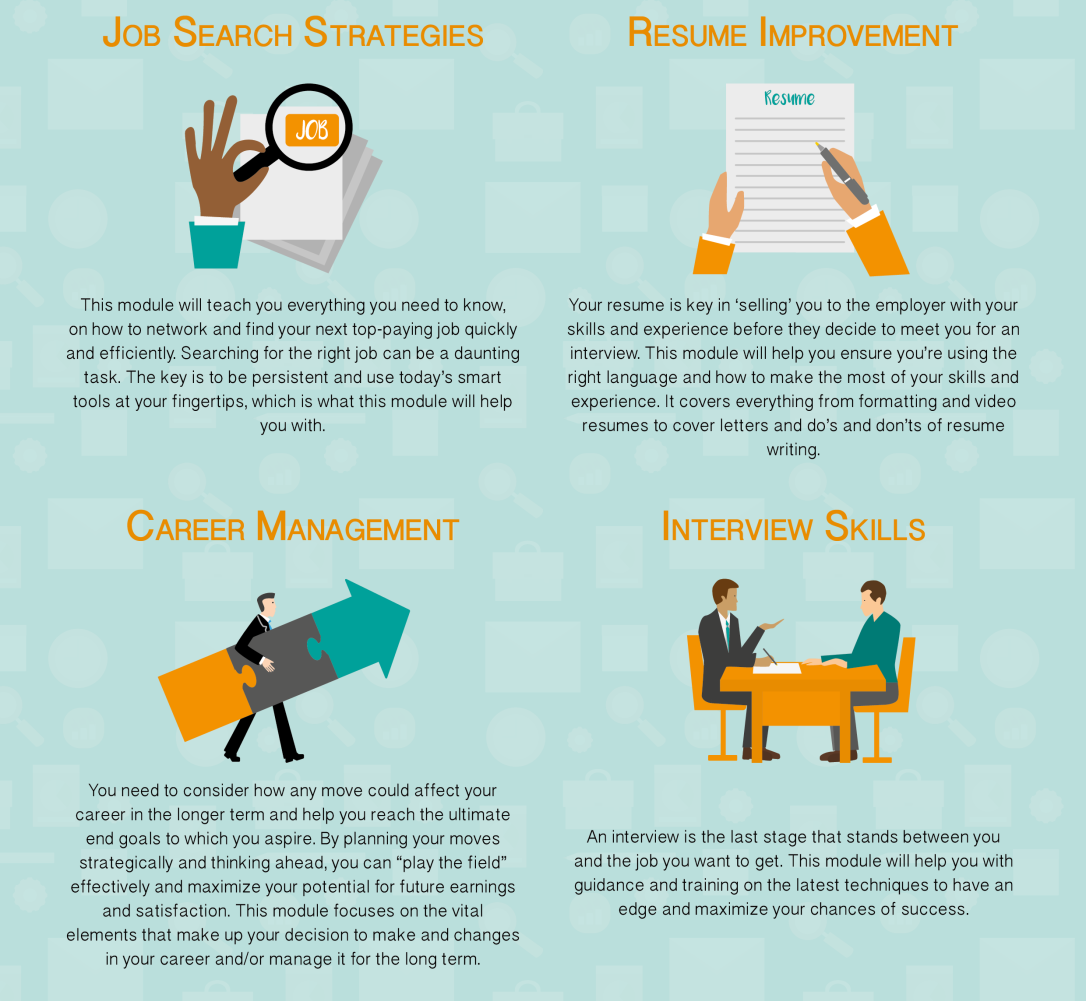 Career Coaching Poster